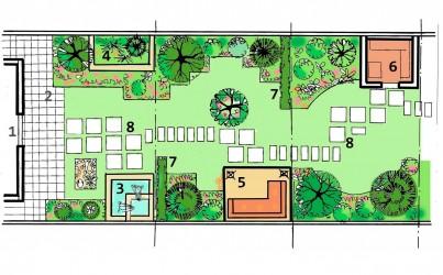 план садового дизайна